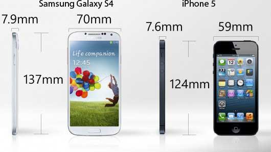 Compare Samsung I9500 Galaxy S4 vs Apple iPhone 5s