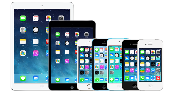 Image result for iOS products